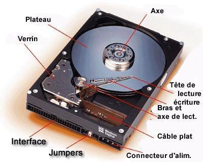 Page d'Accueil du site Ordi-Senior.fr : apprentissage de l'informatique domestique et d'Internet | ORDI-SENIOR | Je, tu, il... nous ! | Scoop.it