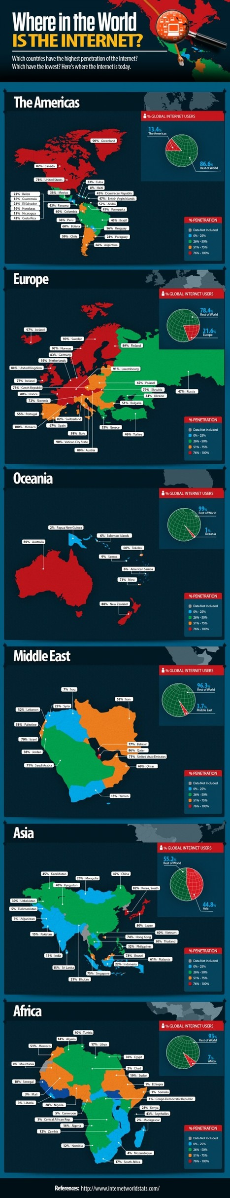 Where In the World Is the Internet? [Infographic] | Better teaching, more learning | Scoop.it