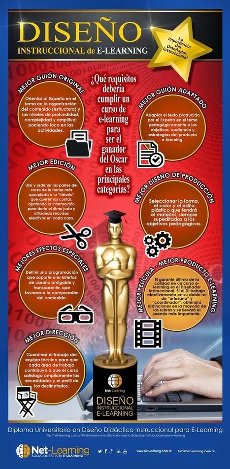 Oscar al Diseño Instruccional de E-Learning | NUEVAS METODOLOGÍAS EN TIC | Scoop.it