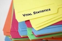101 Vital Social Media and Digital Marketing Statistics | Social Media Today | Marketing in English | Scoop.it
