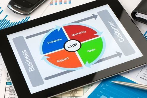 the economics of crm iusacell case
