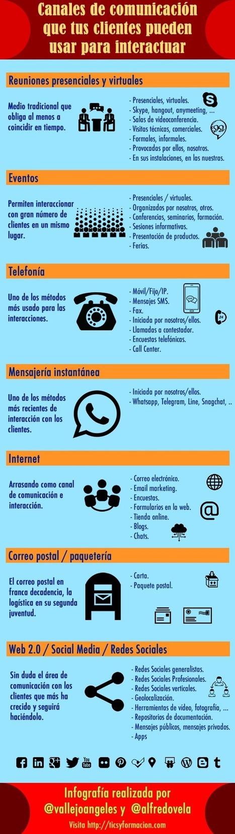 Canales de comunicación para interactuar con tus clientes #infografia #infographic #marketing | infografiando | Scoop.it