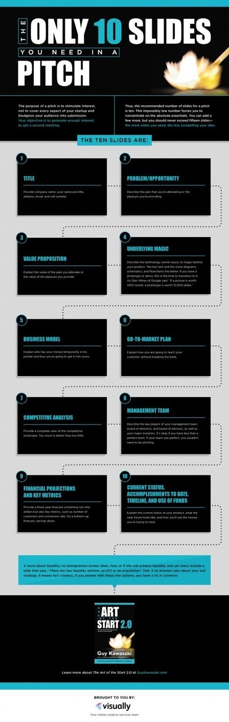 The Only 10 Slides You Need in Your Pitch | prospection et développement commercial | Scoop.it