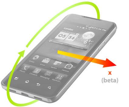 Device Orientation et Device Motion API | Lectures web | Scoop.it