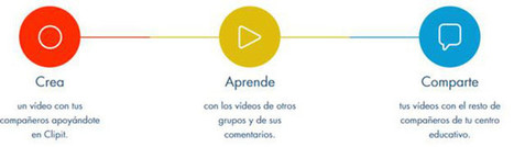 El aprendizaje basado en vídeo fomenta la creatividad de los alumnos   NeuroPsicoEducación al Día   Scoop.it