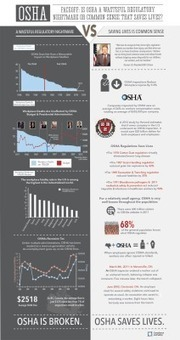 Compliance and Safety infographic: Social media manipulation of OHS statistics | Asbestos and Mesothelioma World News | Scoop.it