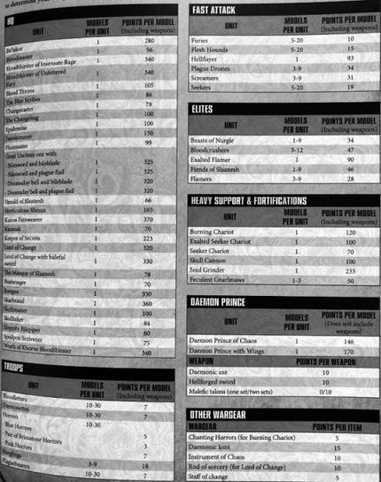 Op tandon organic chemistry pdf free 23 nassk amrutham kurisina ratri pdf 11 fandeluxe Gallery