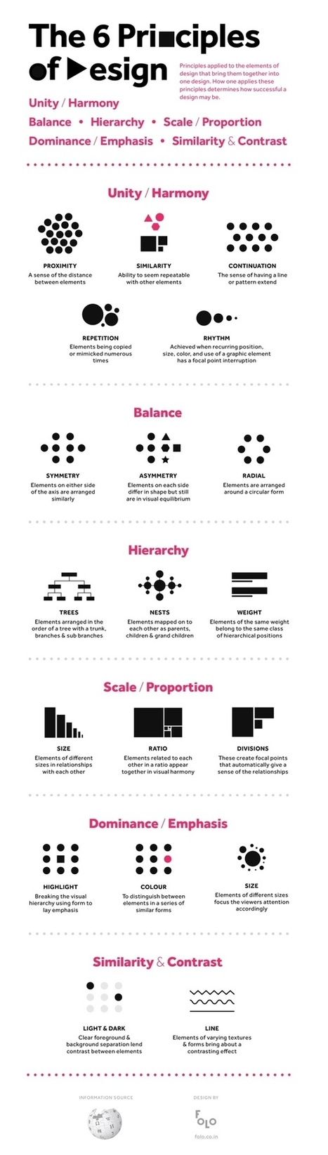 The 6 Principles of Design - Blog About Infographics and Data Visualization - Cool Infographics | Infographics | Scoop.it