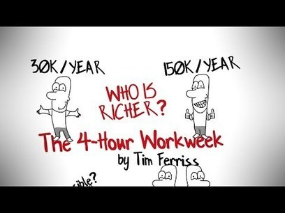 The 4-Hour Workweek by Tim Ferriss - ANIMATED IN 9 MINUTES - YouTube | Leadership | Scoop.it