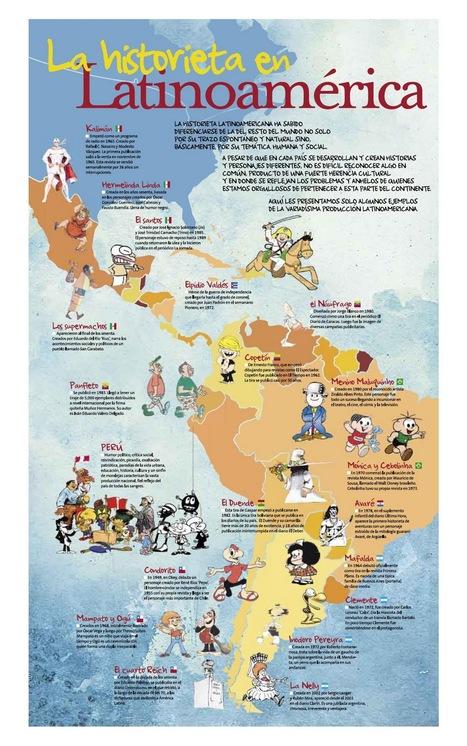 La Historieta en Latinoamérica - Lainfografia   Ciencia ficción, fantasía y terror... en Hispanoamérica   Scoop.it