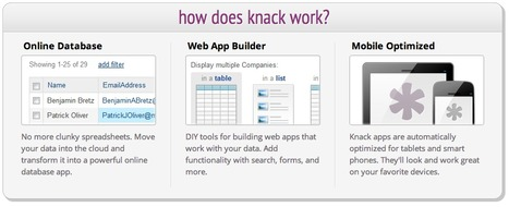 Knack is the easy web app builder that enables anyone to build web apps and create online databases. | Binterest | Scoop.it