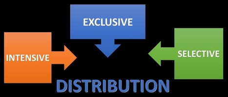 intensive selective and exclusive distribution
