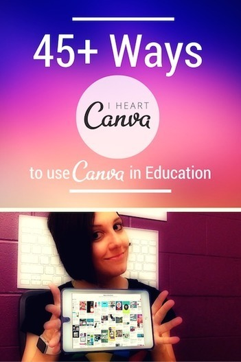 Capturing Creativity with Canva | iPad Lessons | Scoop.it