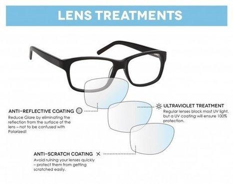 cbff0061096 Anti Reflective Glasses Cost Online