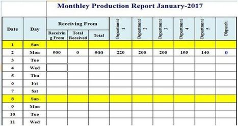 Production Plan Template Excel Format Product