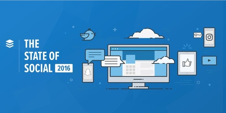 The State of Social Media 2016 Report : The Future of Social Media (And How to Prepare For It) | Working Stuff | Scoop.it
