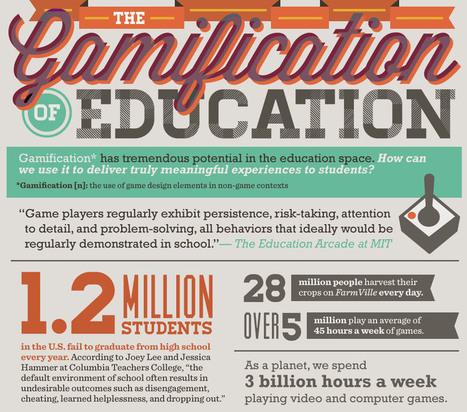 Una nueva tendencia: la Gamificación en Educación - Blogs UNIR | tecnología y aprendizaje | Scoop.it