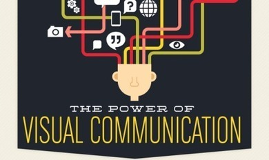 The Power of Visual Communication [Infographic] | Infographics | Scoop.it