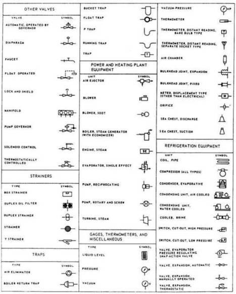 Basic Electrical Drawing Symbols Pdf Download