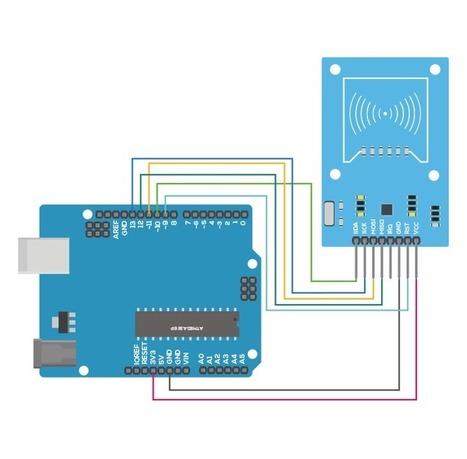 Utiliser un module RFID avec l'Arduino | FabLab - DIY - 3D printing- Maker | Scoop.it