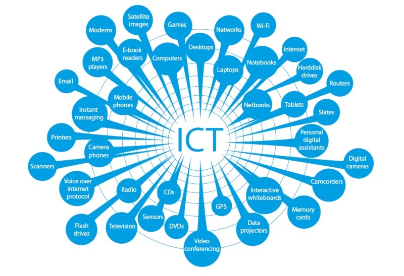 information and communication technologies ict Ict is nmsu's premier distance education information technology (it) program accredited by the higher learning commission of the north central association of colleges and schools the information and communication technology (ict.