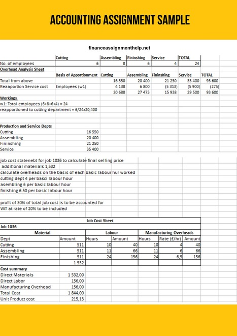 corporate finance assignment sample finance a  financial accounting assignment sample