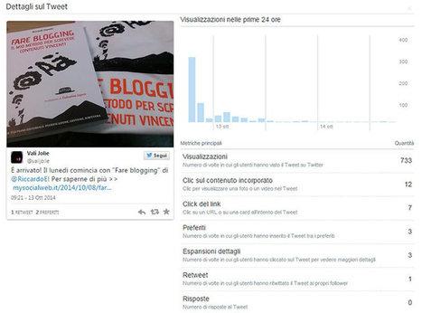 Twitter Analytics i dati importanti per il marketing su Twitter | Twitter addicted | Scoop.it