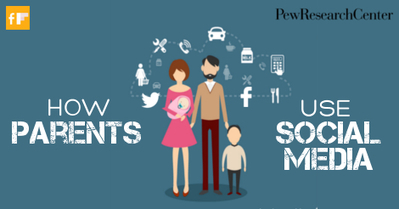 Parents and Social Media: How Mum and Dad use Facebook and Twitter | Digital Media | Scoop.it