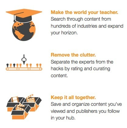 Webinars Curation: Find, Rate and Organize The Best Online Events and Lessons with Hublished | technological tools for educators | Scoop.it