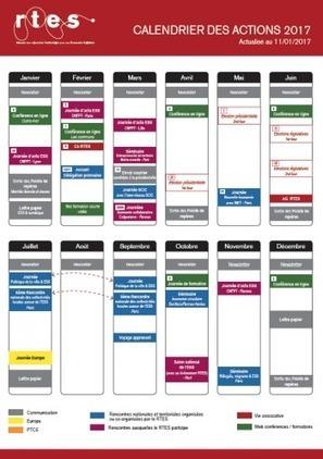 Les temps forts 2017 du RTES - Réseau des collectivités Territoriales pour une Economie Solidaire | Coopération, libre et innovation sociale ouverte | Scoop.it
