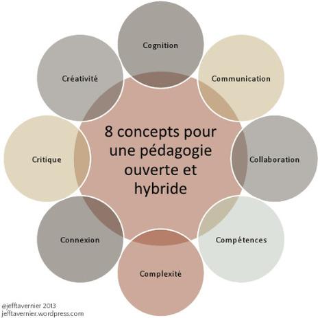 8 concepts pour une pédagogie ouverte et hybride by jefftavernier   Pédagogie et web 2.0   Scoop.it