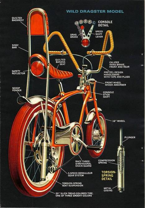Dragster bike of 1969 | JohnieTidwell.com | Scoop.it