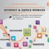 e tourism e commerce and ICT