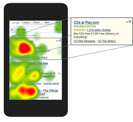 Les publicités de Google sont encore plus efficaces sur les smartphones - Miratech | Formation e-Marketing & webmarketing | Scoop.it