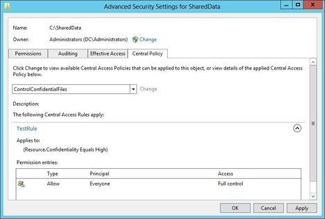 Windows Server 2012 Active Directory Security Changes | IT Security | Scoop.it