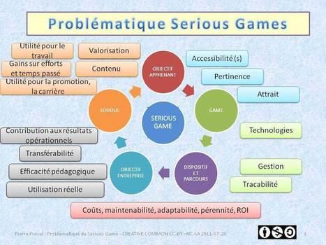 Usage des Jeux sérieux ou « serious game  Entre jeu vidéo et e-formation | From Research to Education and vice versa | Scoop.it
