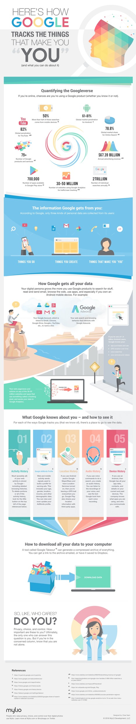 INFOGRAPHIC: Here's How Google Tracks You - and What You Can Do About It | Wiki_Universe | Scoop.it