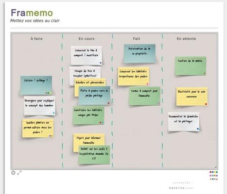 Framemo. Organiser ses idées et suivre ses projets en mode collaboratif | web by Lemessin | Scoop.it