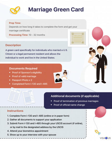 Marriage Green Card Immigration | A Complete Guide | VISA 2 US | marriagegreencard | Scoop.it