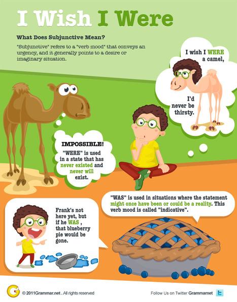 I wish I were… | Grammar Newsletter | EFL Teaching Journal | Scoop.it