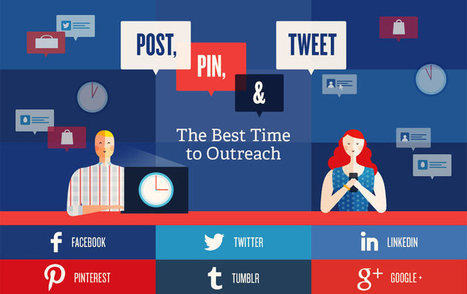 When is The Best Time to Post, Pin and Tweet?   Biz Epic   World's Best Infographics   Scoop.it