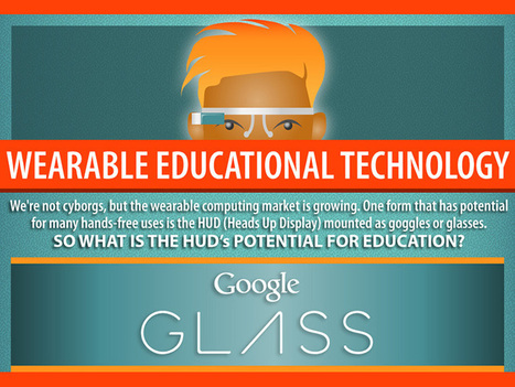 36 Ways To Use Wearable Technology In The Classroom - te@chthought | Tech happens! | Scoop.it