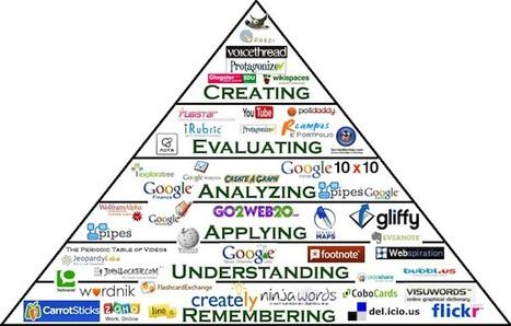 Taxonomía de Bloom para la era digital. Concepto y herramientas | Tic en aula preecolar | Scoop.it