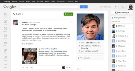 """Using Images for Better """"Oscar the Gouch"""" Outreach 