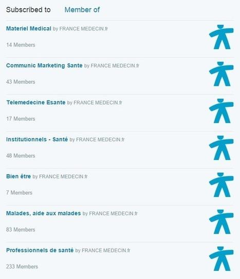 8 usages des listes Twitter   Réseaux sociaux et Curation   Scoop.it