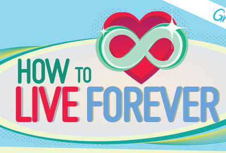 How to Live Forever   Picturing It   Scoop.it