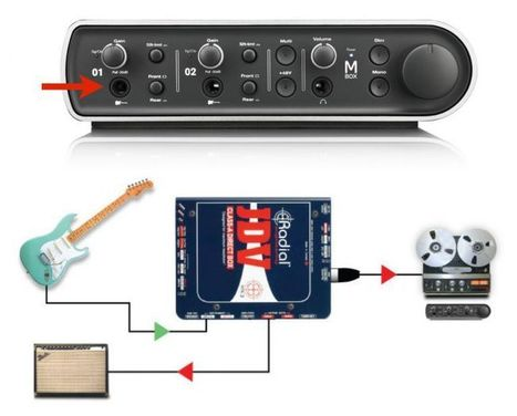 6 Mistakes To Avoid When Using Distortion Processors / Amp Sims   independent musician resources   Scoop.it