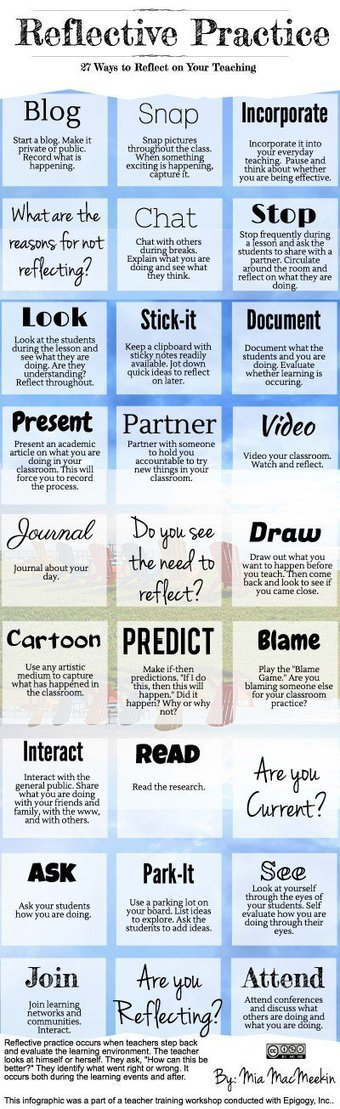 27 Ways to Reflect on Your Teaching   Languages, ICT, education   Scoop.it