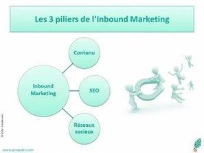 Pourquoi vous devez mettre en place une stratégie de Content Marketing | Optimisation | Scoop.it