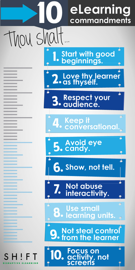 The Ten eLearning Commandments [Infographic] | Intentional Interplay | Scoop.it